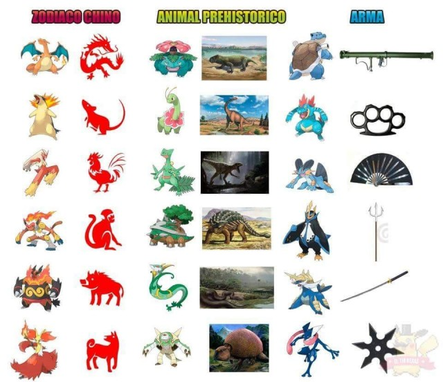 Calendario Cinese Segno Zodiacale.Immagini Varie Seguiamo Un Attimo Questo Ragionamento A